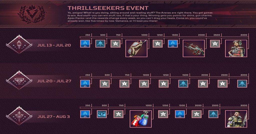 ThrillSeekers-rewards